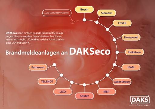 Brandmeldeanlagen an DAKSeco Infografik-Poster A2